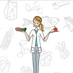 Définition de la diététique